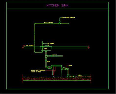 kitchen sink  pipeline layout system  kb