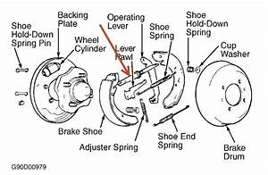 Diagram  F700 Rear Brake Diagram Full Version Hd Quality