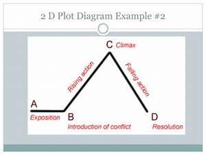 Ppt - Teacher Notes Powerpoint Presentation