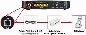 Adaptateur Téléphonique Bbox : installer votre modem tr s haut d bit sfr ~ Nature-et-papiers.com Idées de Décoration
