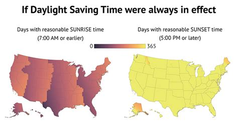 daylight saving time ended vox