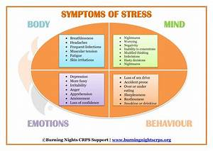 Stress Management For Crps  U0026 Chronic Pain