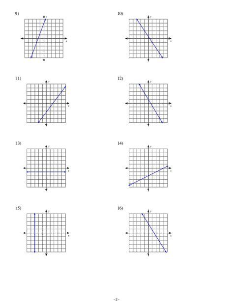 Slope Intercept Form Worksheets Pdf  Records Graphing Slope Intercept Form Worksheets Math Aids