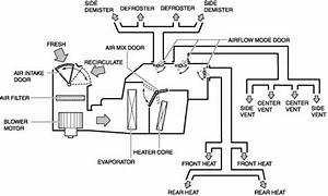 Mazda Cx-5 Service  U0026 Repair Manual - Basic System