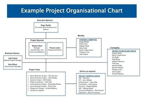 human resource plan template pmbok human resource plan template pmbok gallery template design ideas
