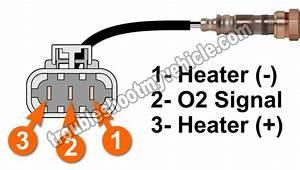 Part 1 -front O2 Sensor Heater Test