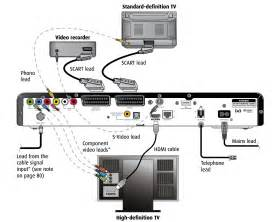 Buy Home directv genie hr44 wiring diagram directv swm odu...