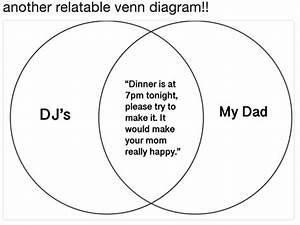 Put Your Hands Up Meme Venn Diagram