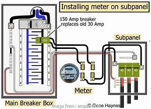 Wire Size  Breaker Most Residential Subpanel Wiring