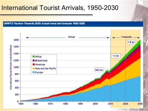 Глобальные тенденции 2030: Альтернативные миры | Центр военно-политических исследований
