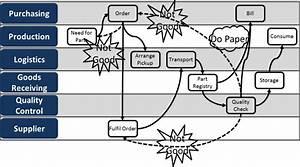 Ynxe 134  Hyundai Excel Fuse Diagram Diagram Base Website