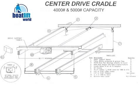 Boat Lift Cradle Beams by 4000 Lb Overhead Steel Boat Lift Boat Lift World
