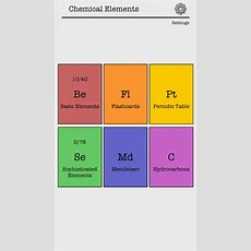 Chemical Elements Of The Periodic Table  Name Quiz And Flashcards