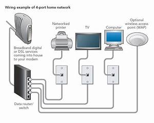 Fast Home Network Wiring Diagram : home network diagram i found this earlier today and ~ A.2002-acura-tl-radio.info Haus und Dekorationen