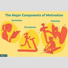 The Psychology Of What Motivates Us