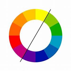 quelle couleur choisir dans ma maison With couleurs froides et chaudes