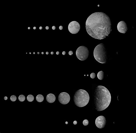 Voyager 2's images of Uranian moons | The Planetary Society