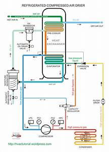Ac Air Conditioning Diagram  Ac  Free Engine Image For
