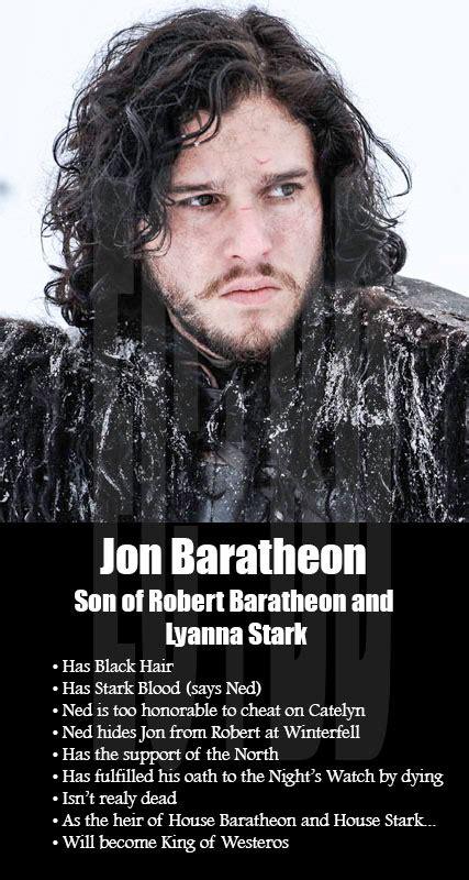 You Know Nothing Jon Snow. - Imgur