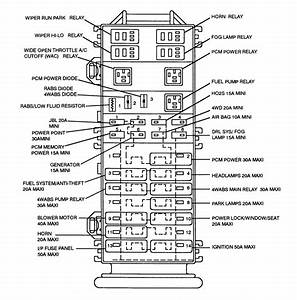 Ford Ranger Fuse Diagram