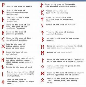 Celtic Runes and their meanings Hey hey sisters, what ...
