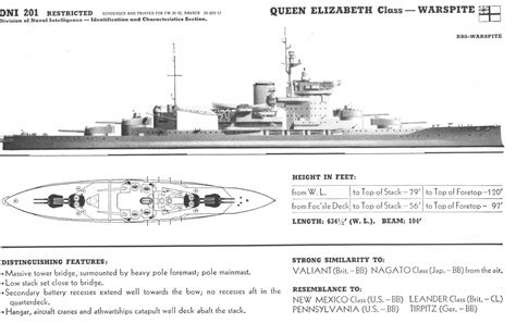 Wwi Ship Diagram by Pin On Warships Diagram 176