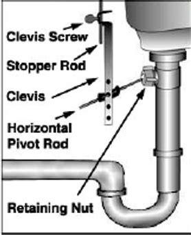 repair  pop  sink stopper