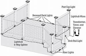 Lighting The Way To A Deck Of Distinction