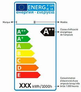 Classe Energie G : classe d efficacit nerg tique des lampes design de maison ~ Medecine-chirurgie-esthetiques.com Avis de Voitures