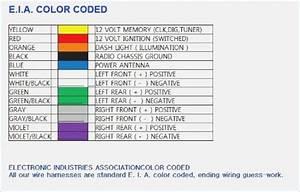 Mazda Wiring Colour Codes