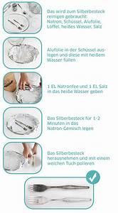 Silber Reinigen Natron : silberbesteck reinigen ~ Markanthonyermac.com Haus und Dekorationen