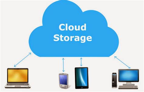 what you must consider when choosing cloud storage