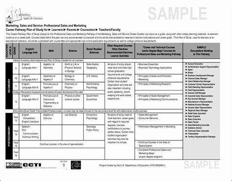 business sales plan template sampletemplatess