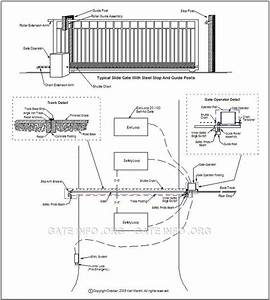 Slide Gate Opener Installation Diagram  Drivewaygates