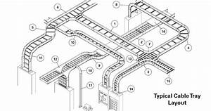 Cable Tray Design Guide