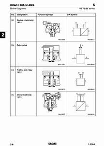Daf Trucks 65    75    85 Series Set Of Components Manual Pdf