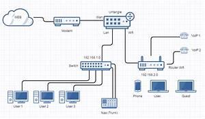 Is A Dual Firewall Dmz Setup Feasible  Wan Or Lan Interfaces