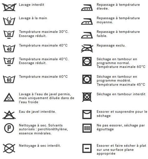 17 meilleures id 233 es 224 propos de symboles de buanderie sur conseils lessive
