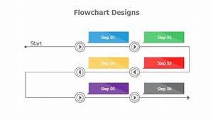 Linear Flow Chart