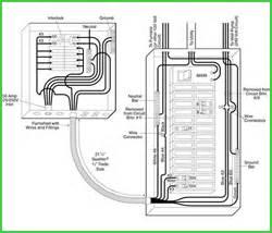 gentran powerstay outdoor manual transfer switch wiring diagram electricidad