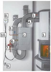 Herd Selber Anschließen : luft wasser w rmetauscher selber bauen moderne konstruktion ~ Watch28wear.com Haus und Dekorationen