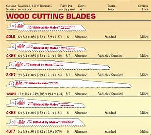 Bandsaw Blade Speed Chart For Wood Malco Bi Metal Wood Cutting Reciprocating Saw Blade 6 In