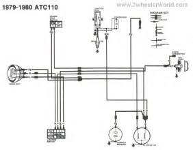 similiar atc wiring diagram keywords wiring diagram for 1987 honda 4 wheeler further honda atc 110 wiring
