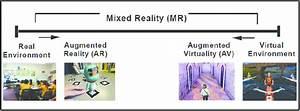 Paul Milgram U0026 39 S Reality