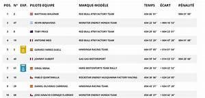 Dakar 2018 Classement Auto : dakar 2018 moto victoire matthias walkner moto journal ~ Medecine-chirurgie-esthetiques.com Avis de Voitures