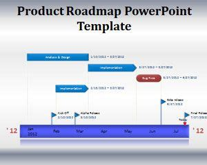 Road Map Powerpoint Template Free by Product Roadmap Powerpoint Template