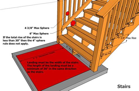 Deck Baluster Spacing Code Canada by Deck Stair Landing Code Deck Design And Ideas