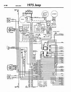 Jeep Cj 1975 Misc Documents Wiring Diagrams Pdf