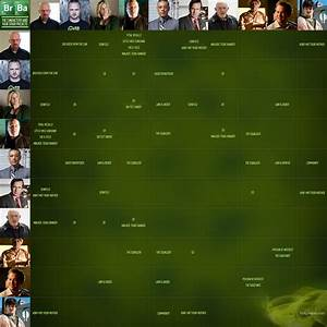 'Breaking Bad' Cast Connections: 'Total Recall' and Other ...