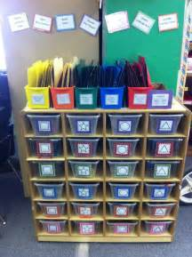Autism Task Boxes
